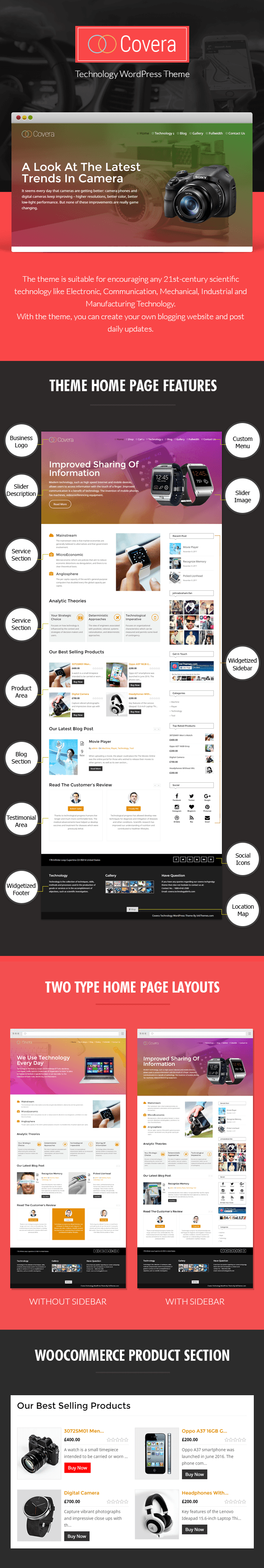 Covera WordPress Theme