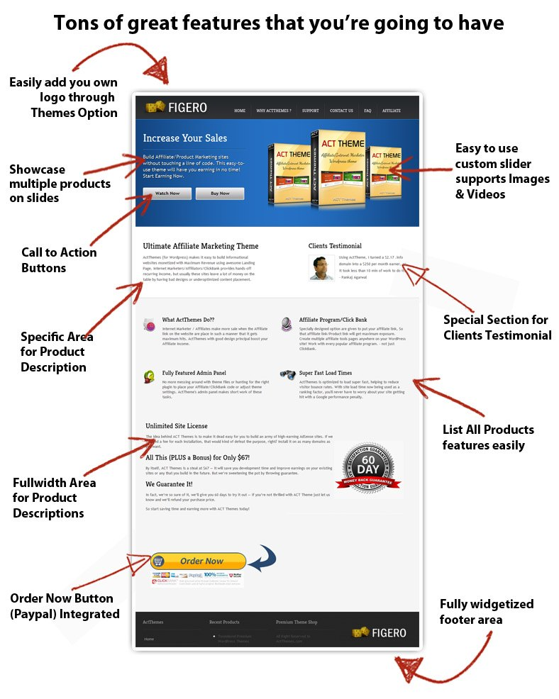single product ecommerce wordpress theme