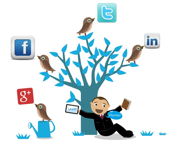 leads through social media