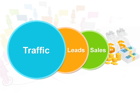 leads for traffic