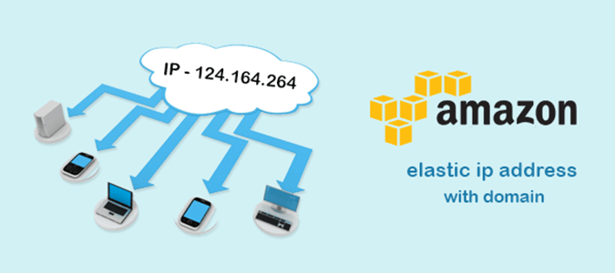 How To Map Elastic IP Address of Amazon EC2 With Domain Name