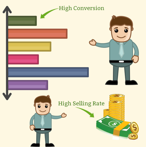 conversion through selling