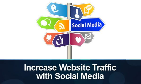 increase traffic through social media