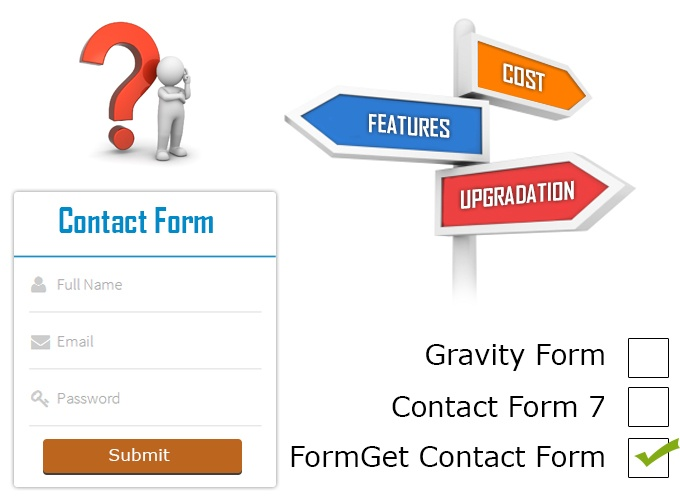choose contact form