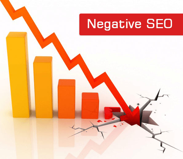 identify negative SEO attacks