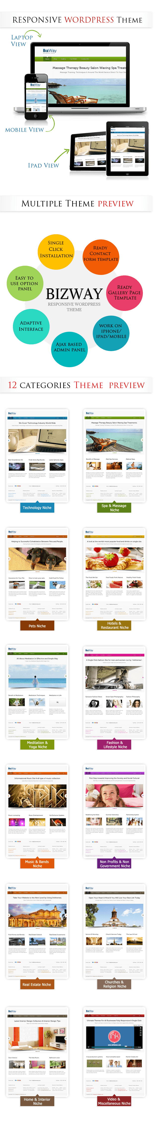simple-responsive-wordpress-themes