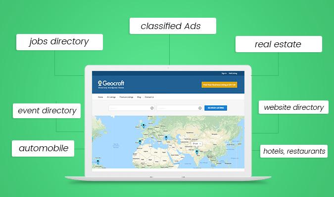 create directory websites