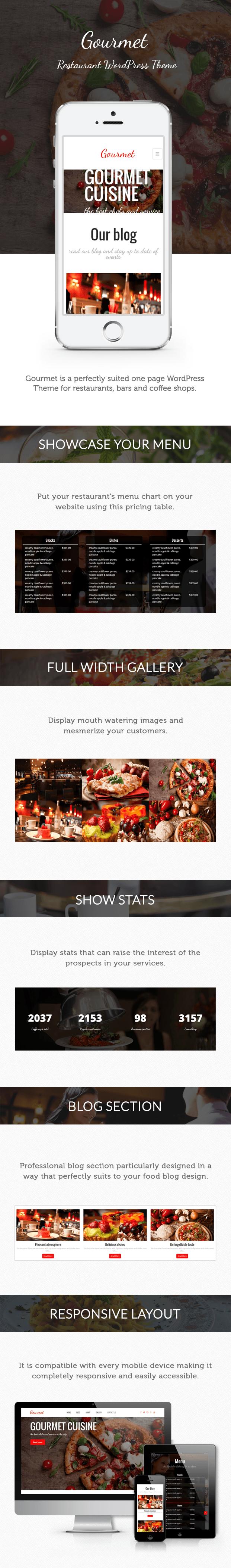 restaurant business theme