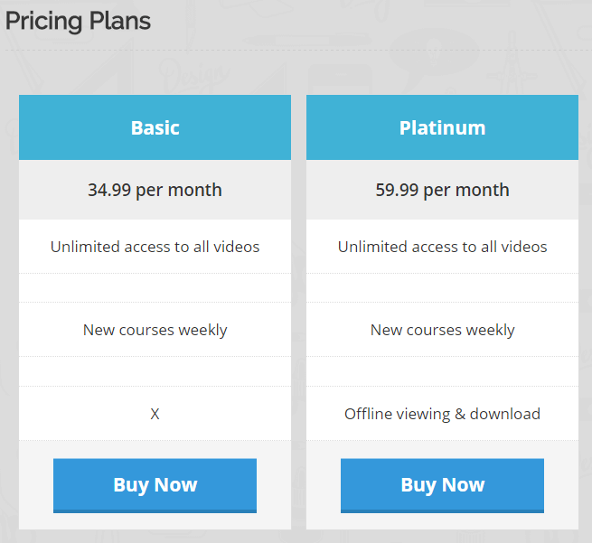 membership plans page on a wordpress website