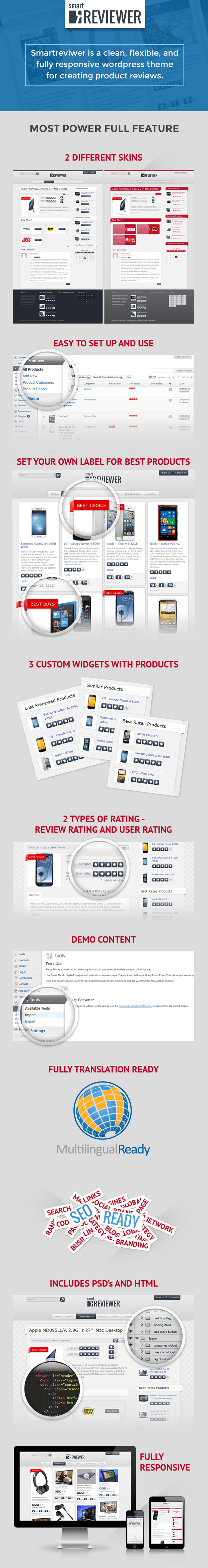 smart reviewer - product review and rating wordpress theme