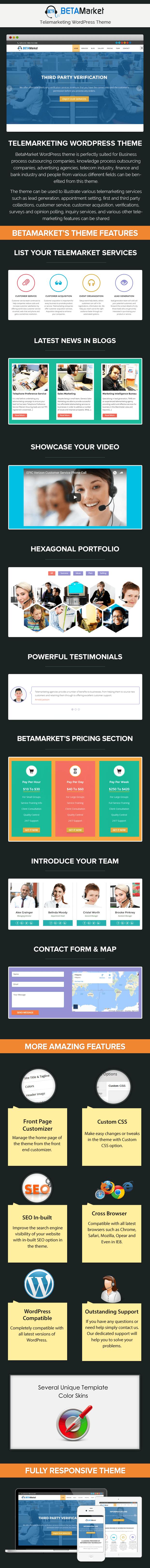 BetaMarket