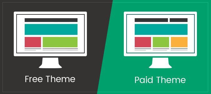 10+ Best Free & Paid Premium WordPress Blog Themes [CurrentYear]