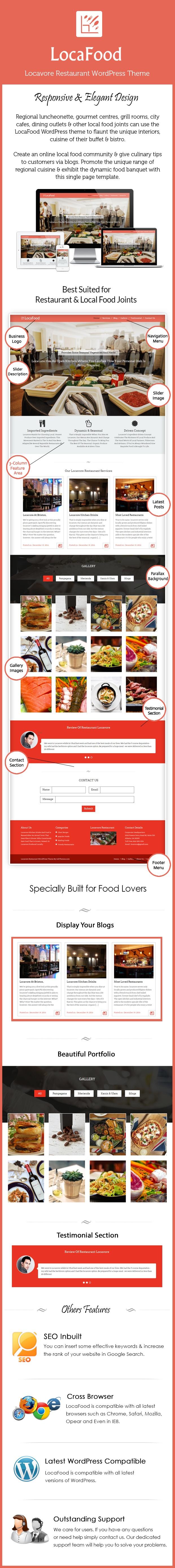 Locavore Restaurant WordPress Theme