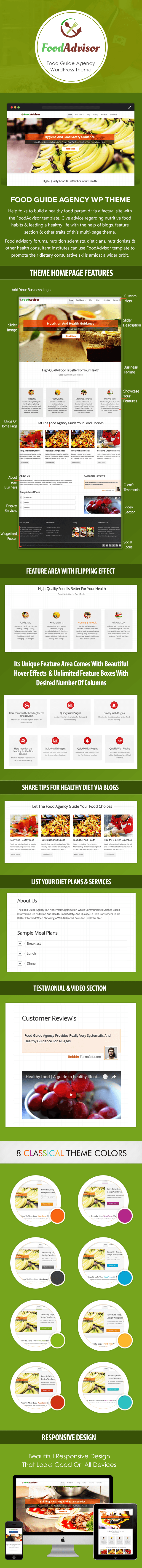 Food Guide Agency WordPress Theme Sales Page Image