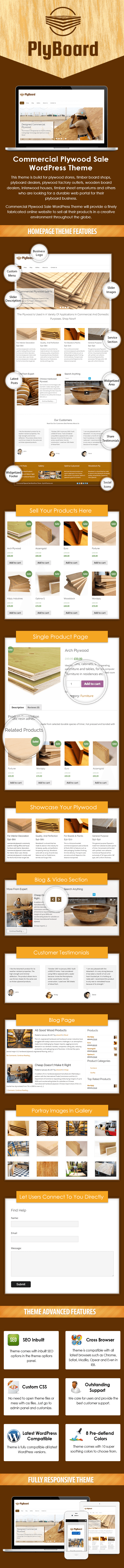 Commercial Plywood Sale WordPress Theme
