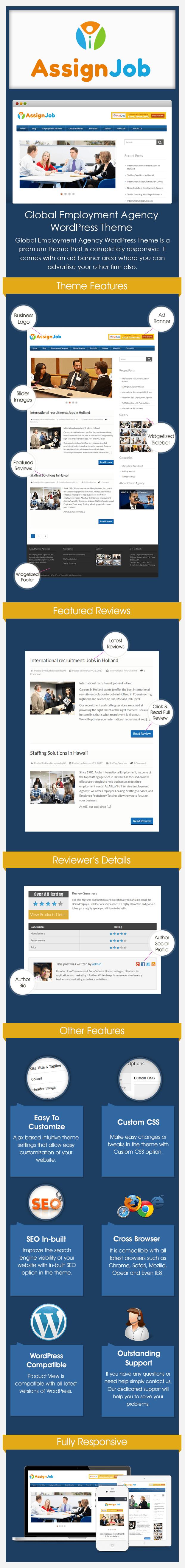 Global Job Recruitment Agency WordPress Theme