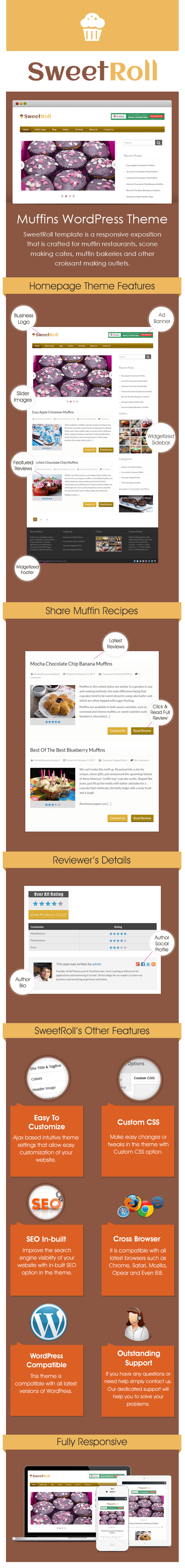 Muffins WordPress Theme