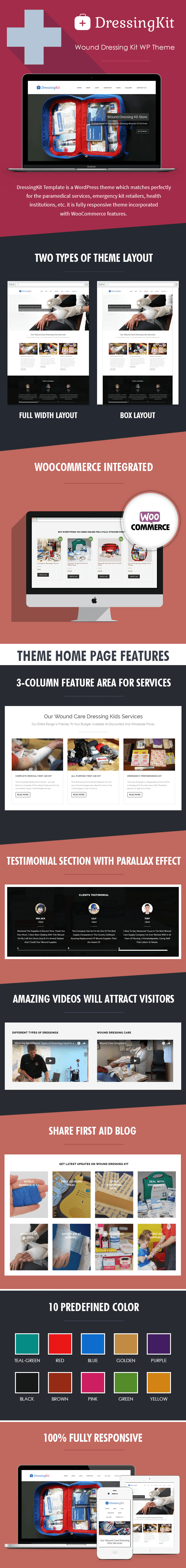 Wound Dressing Kit WordPress Theme Sales