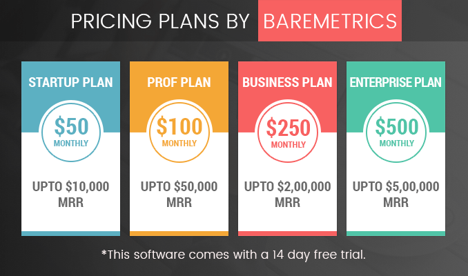Pricing 10 Best MRR & Churn Tracking Tools