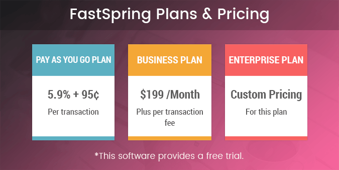 Pricing 10 Best Subscription Management Services