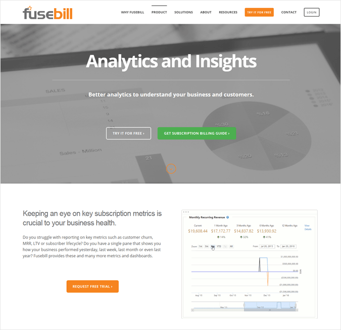 Fusebill - Best PayPal Payment Analytics Software