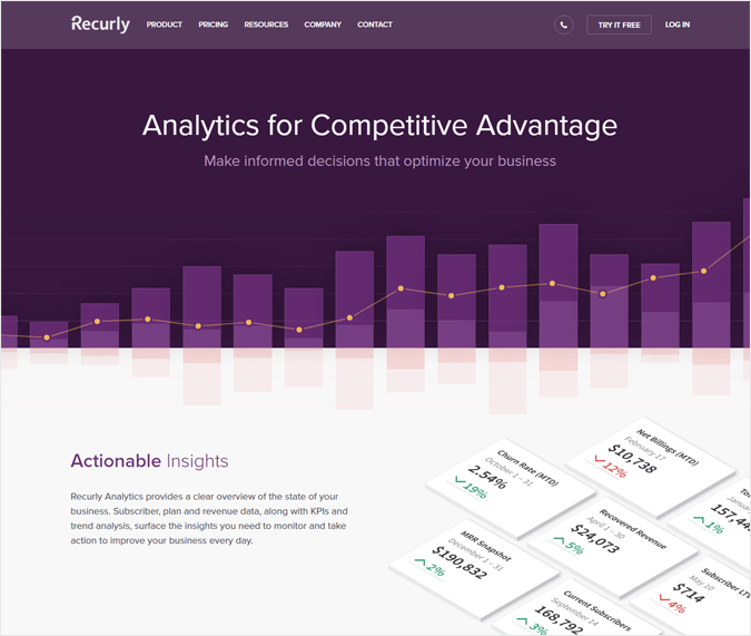 Recurly - Best PayPal Payment Analytics Software