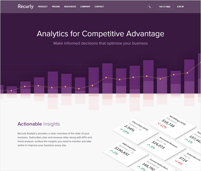 Recurly - Best Payment Metrics Software - Analytics For PayPal Or Stripe