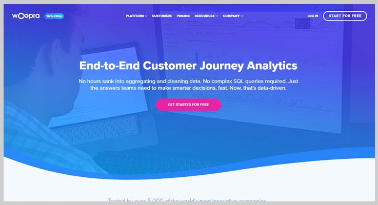 Woopra Subscription Analytics Tool