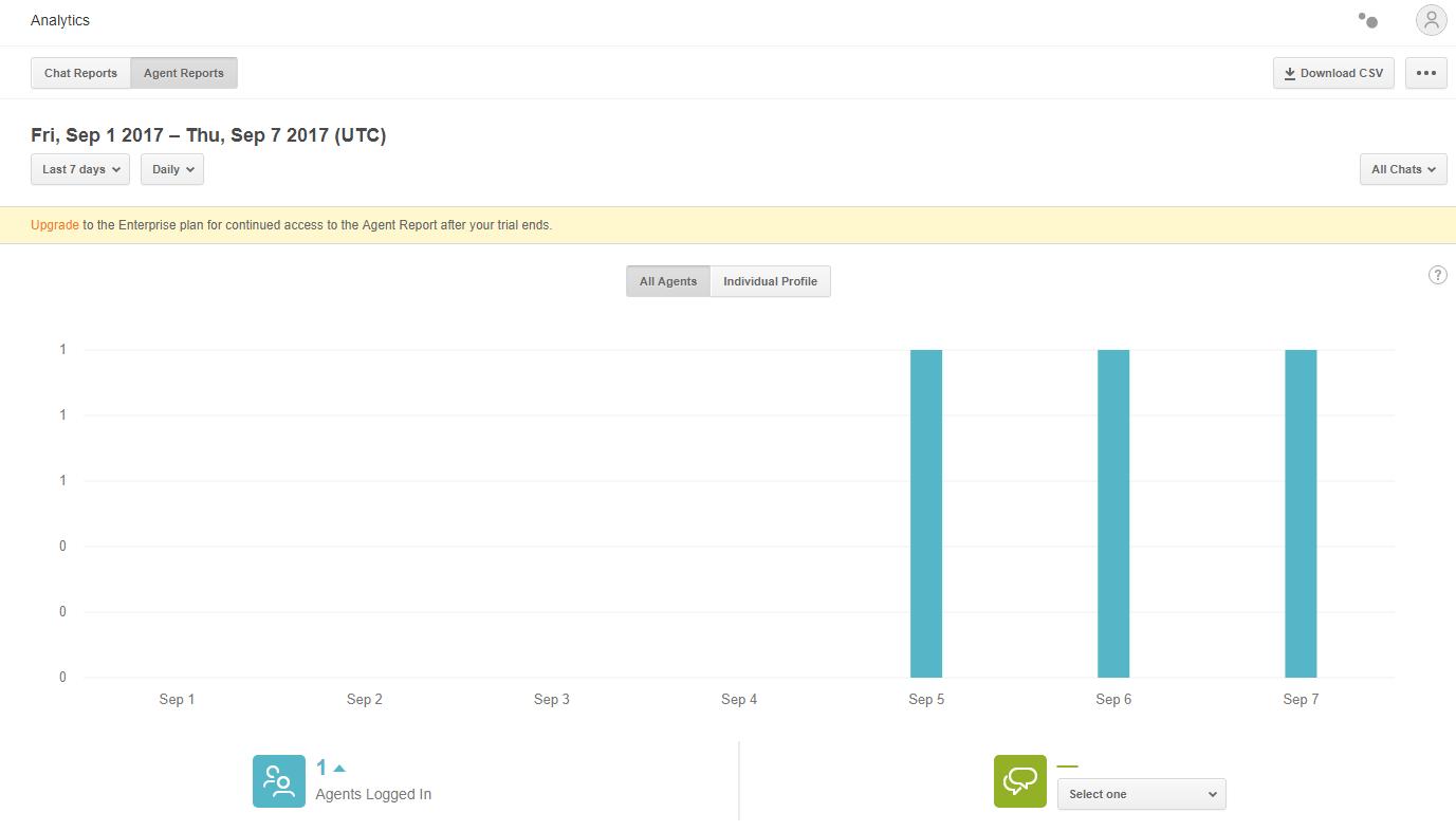 analytics-agent-reports