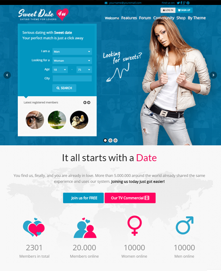 Sweet Dating WordPress Theme