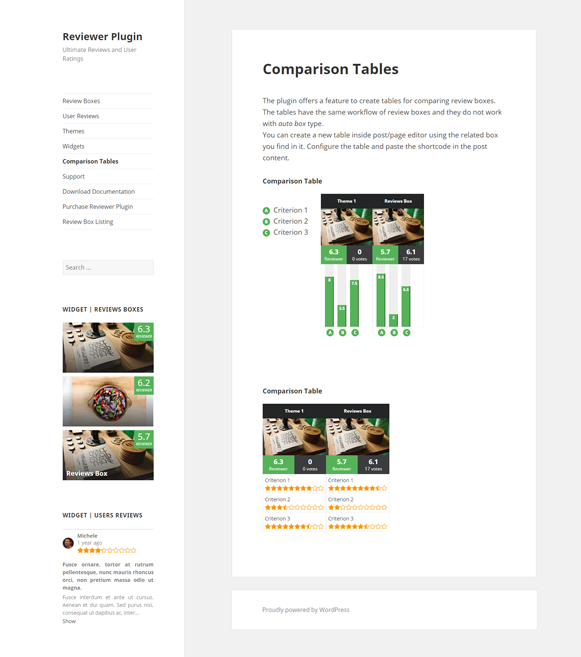 Comparison Tables - Reviewer Review & Rating Plugin