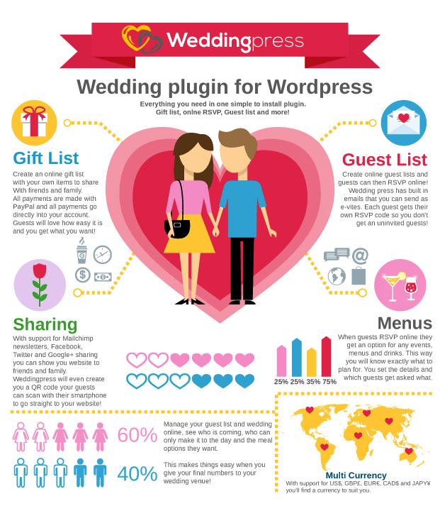 WeddingPress