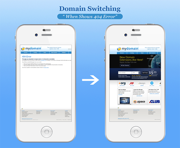 Mobile Smart Pro Plugin - Domain Switching Example 2