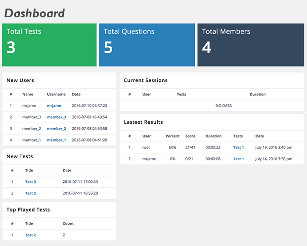 Quizmaker WordPress Plugin - Dashboard