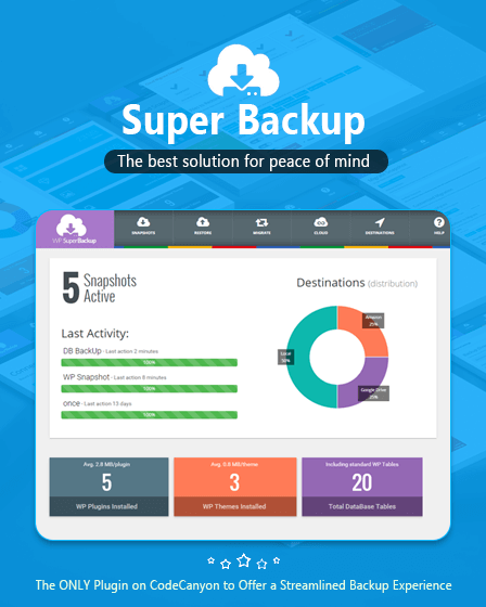 Super Backup Migration Plugin