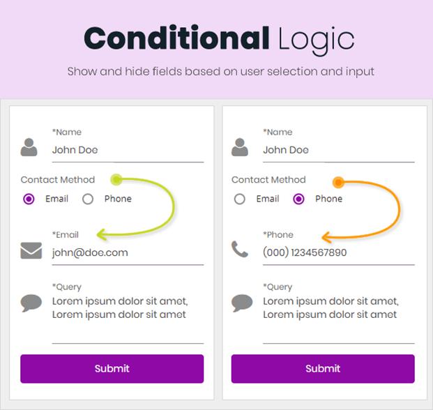 Conditional logic - Form Builder Plugin For WordPress