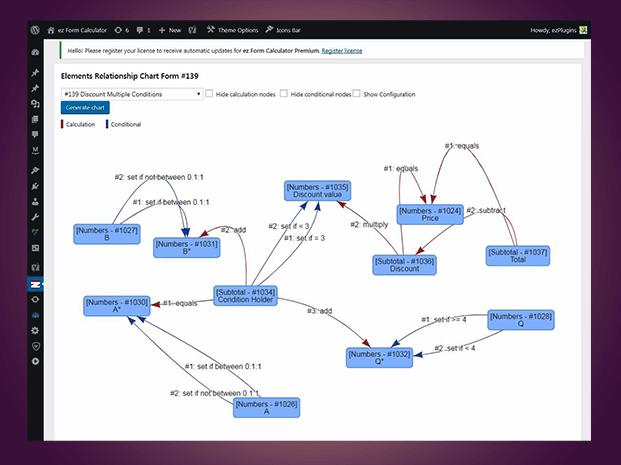 WordPress Calculator Plugin - Element relationship