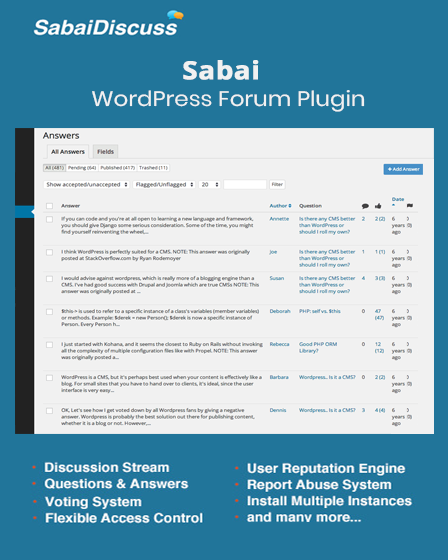 Sabai Image - WordPress Plugin For Forum