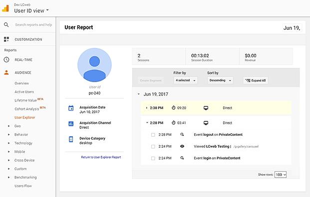 PrivateContent WordPress Membership Plugin - User Report