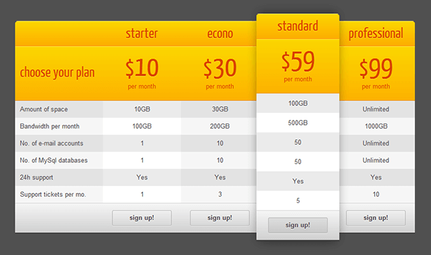 CSS3 Pricing Tables WordPress Plugin - Pricing Table Example 1