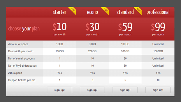 CSS3 Pricing Tables WordPress Plugin - Pricing Table Example With Ribbons