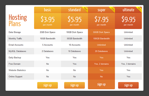 CSS3 Pricing Tables WordPress Plugin - Pricing Table Example With Hover Effect