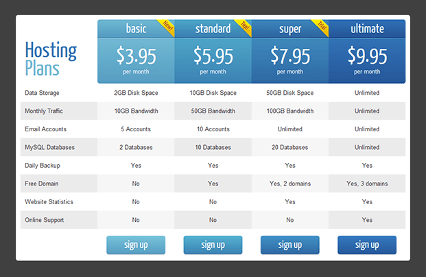 CSS3 Pricing Tables WordPress Plugin - Pricing Table Example 2