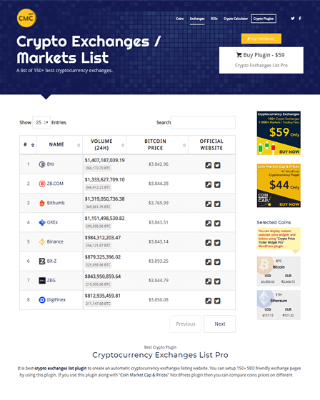 Cryptocurrency Exchanges List Pro Plugin
