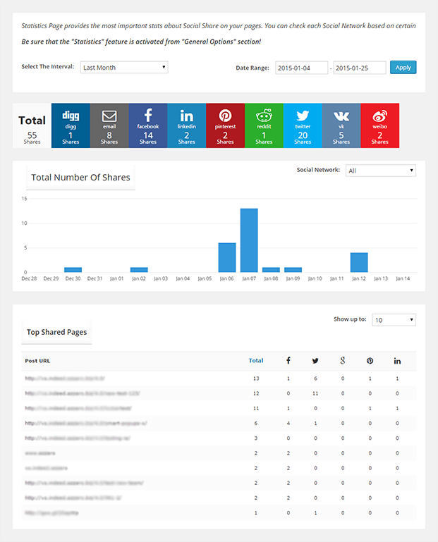 Social Sharing WordPress Plugin -  Statistics