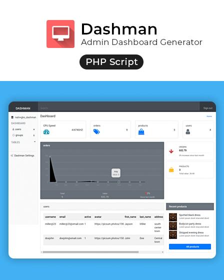 Dashboard PHP Script
