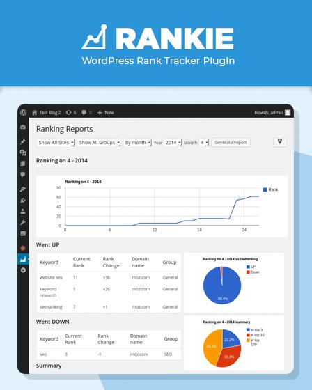 Rankie Rank Tracker Plugin