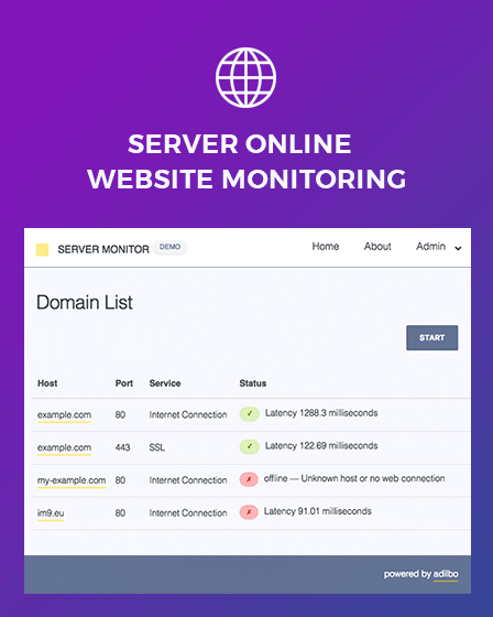 Feature Image - Website Monitoring PHP Script
