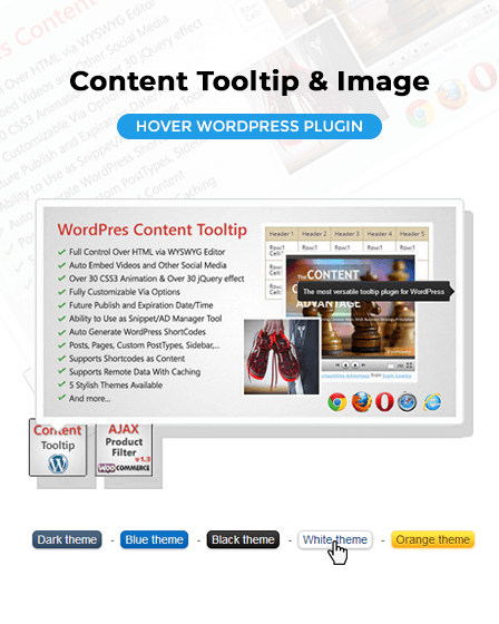 Image Hover WordPress Plugin