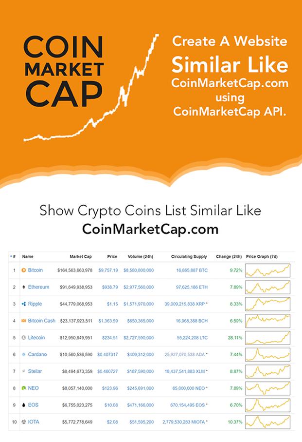 Coin Market Cap - WordPress Cryptocurrency Plugin